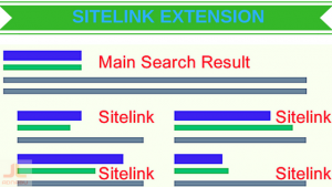 How to enable sitelinks?