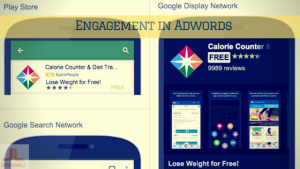 Engagement in adwords/display ads